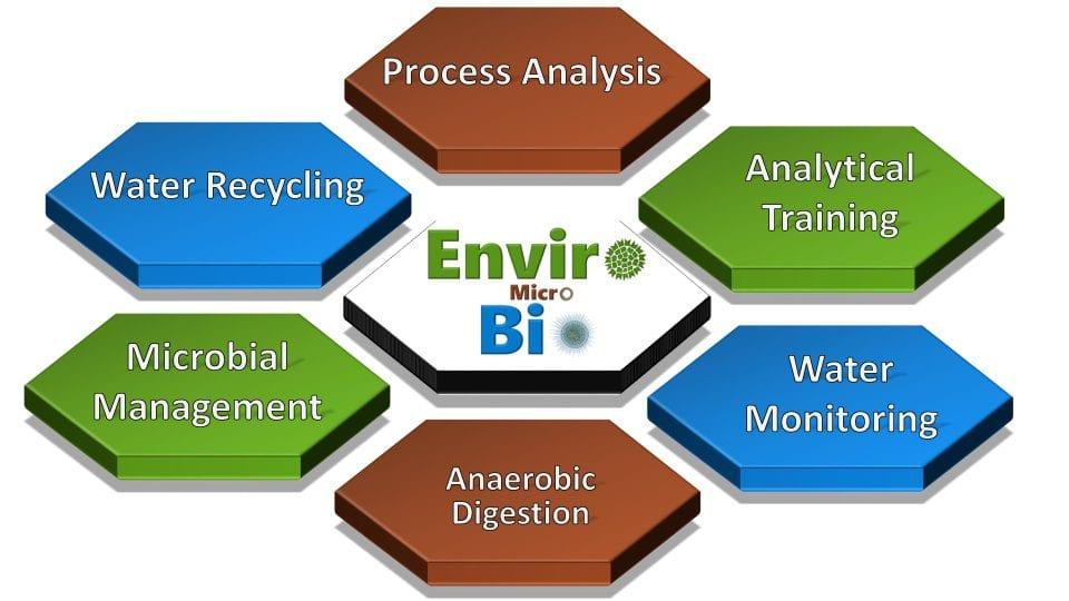 Enviro Micro Bio Startup Gippsland case studies Emily Scholes Yinnar startup