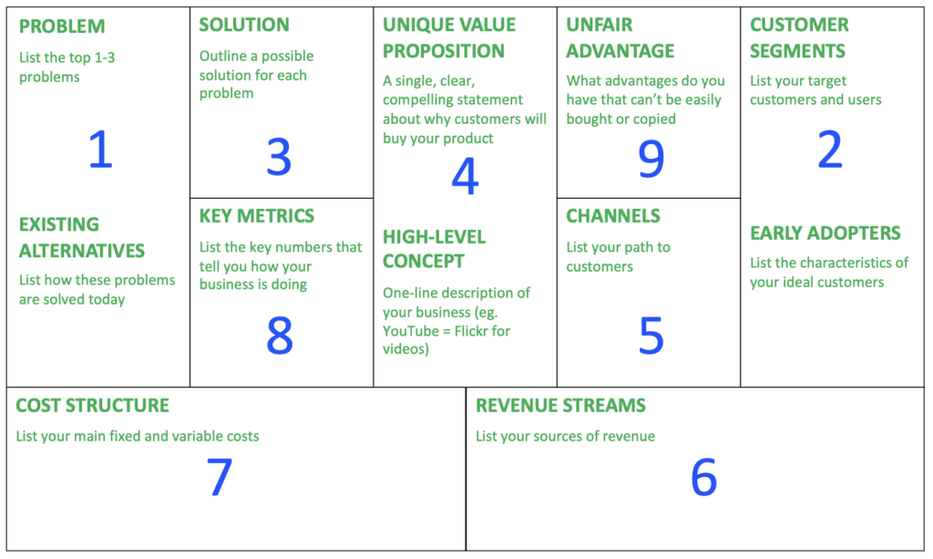 How to validate your business idea - Lean Canvas Methodology Startup Gippsland resources